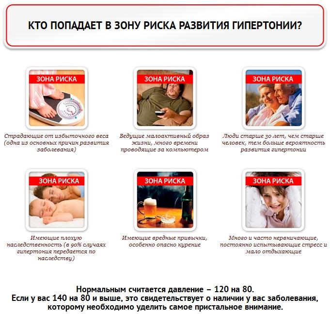 таблетки для понижения холестерина список дешевых таблеток