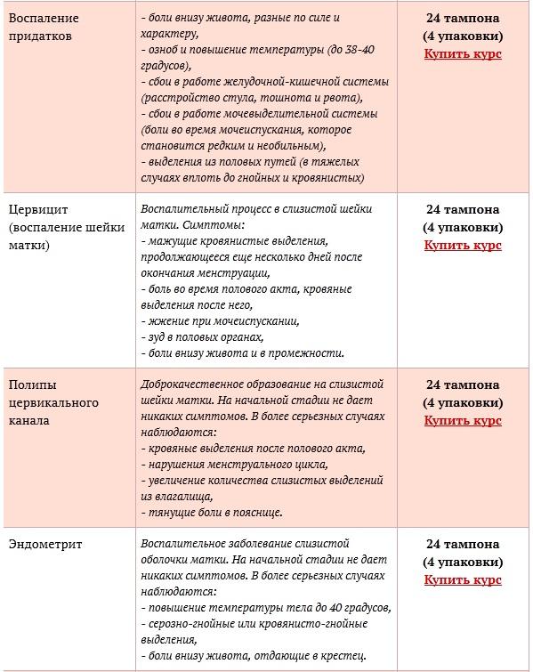 Инструкция По Применению Моющего Прогресс Бархат